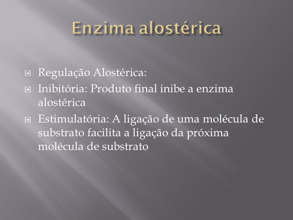 Regulação Alostérica: Inibitória: Produto final inibe a enzima alostérica Estimulatória: A ligação de uma molécula de substrato facilita a ligação da