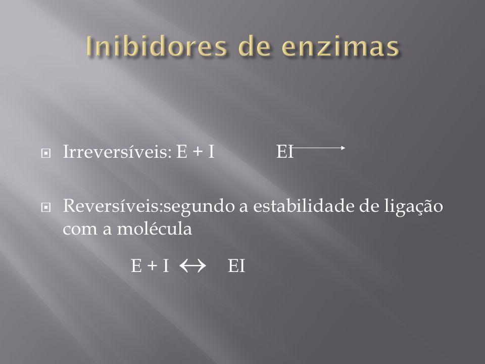 Irreversíveis: E + I EI Reversíveis:segundo a estabilidade de ligação com a molécula E + I EI