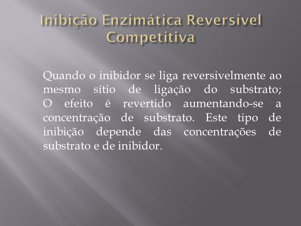 Formaldeído danifica tecidos: cegueira Ingestão de etanol: diminui formaldeído e metanol excretado pela urina sem perigo.