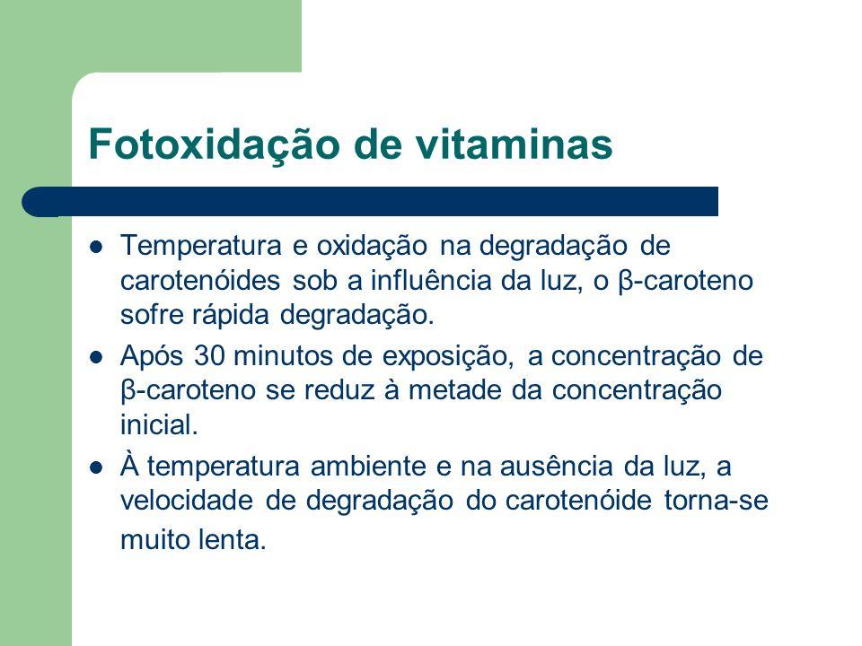Fotoxidação de vitaminas Temperatura e oxidação na degradação de carotenóides sob a influência da luz, o β-caroteno sofre rápida degradação. Após 30 m