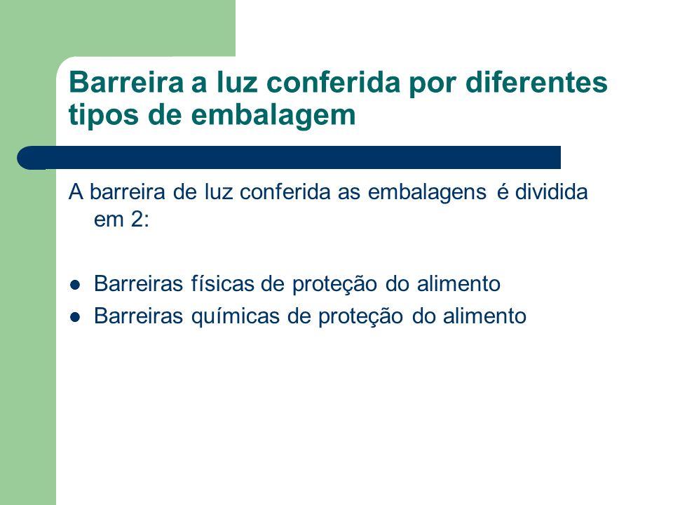 A barreira de luz conferida as embalagens é dividida em 2: Barreiras físicas de proteção do alimento Barreiras químicas de proteção do alimento