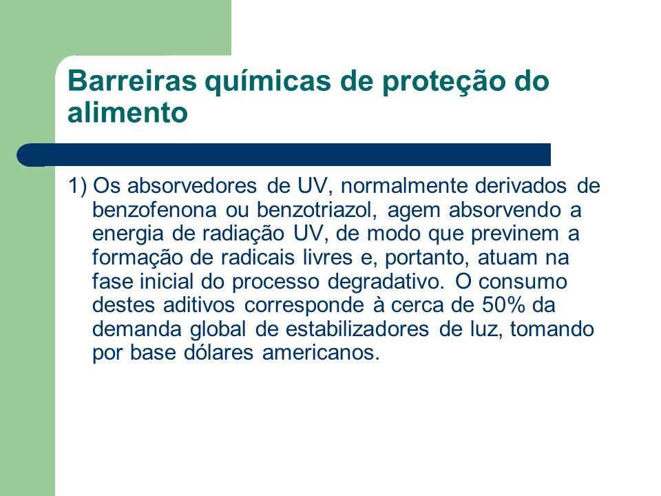 Barreiras químicas de proteção do alimento 1) Os absorvedores de UV, normalmente derivados de benzofenona ou benzotriazol, agem absorvendo a energia d