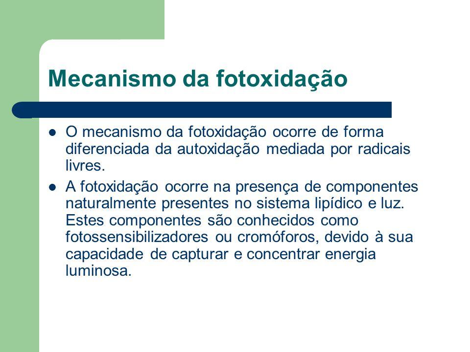 Oxidação de ácidos graxos polinsaturados Esquema geral da autoxidação de ácidos graxos polinsaturados (Melo et al., 2002).