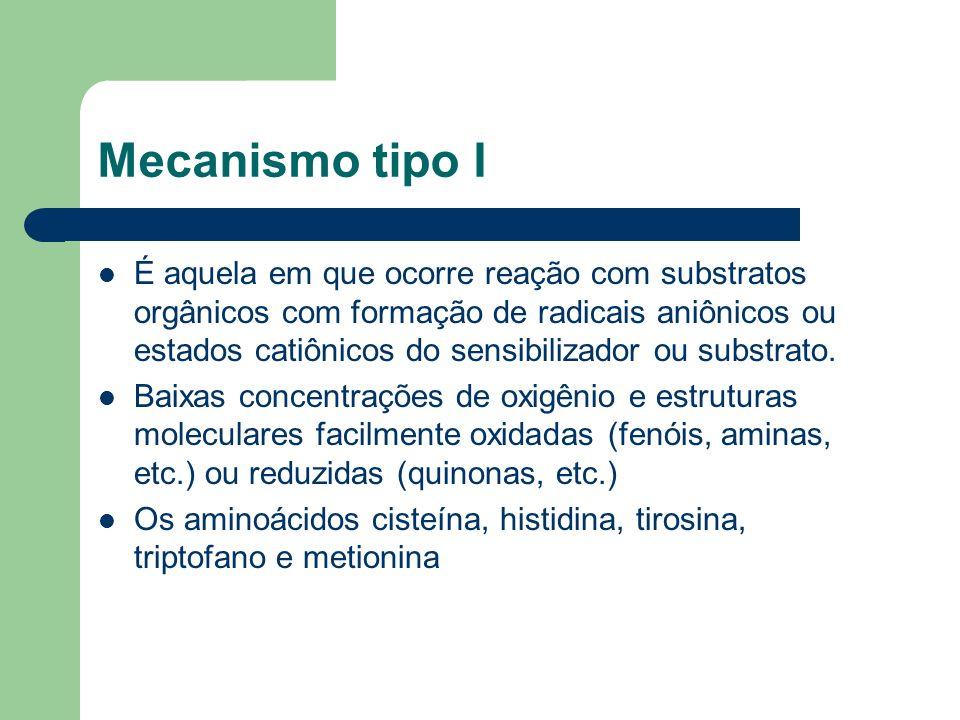 Mecanismo tipo I É aquela em que ocorre reação com substratos orgânicos com formação de radicais aniônicos ou estados catiônicos do sensibilizador ou