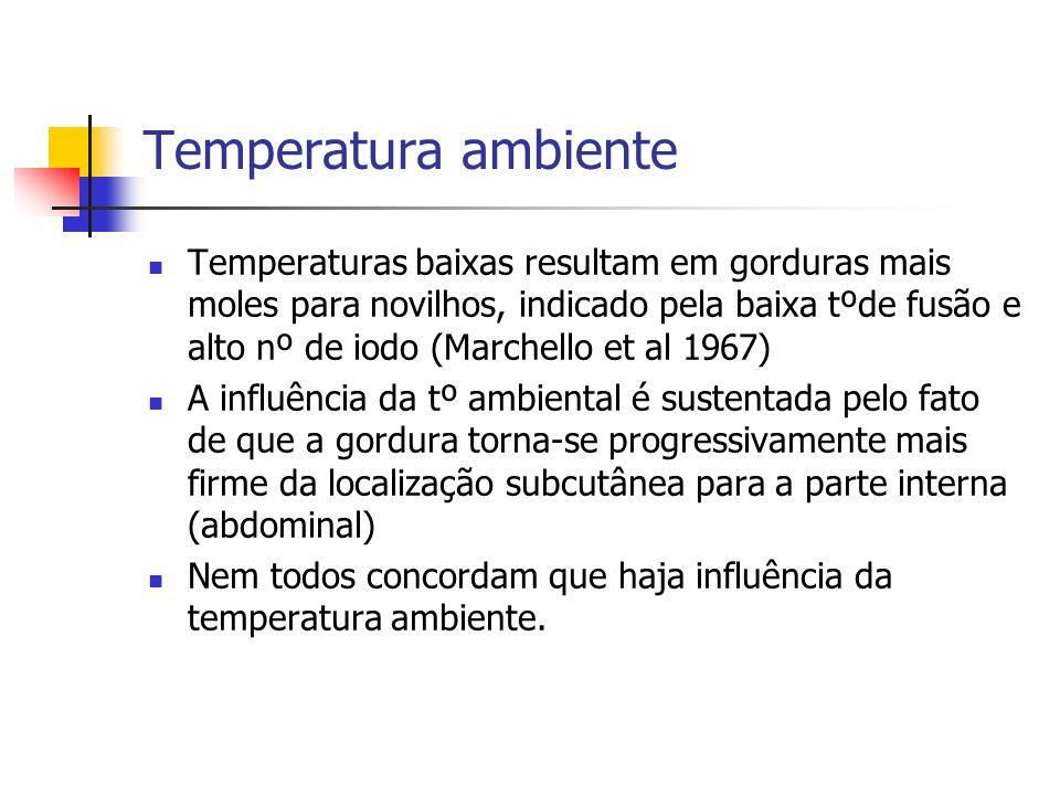 Temperatura ambiente Temperaturas baixas resultam em gorduras mais moles para novilhos, indicado pela baixa tºde fusão e alto nº de iodo (Marchello et
