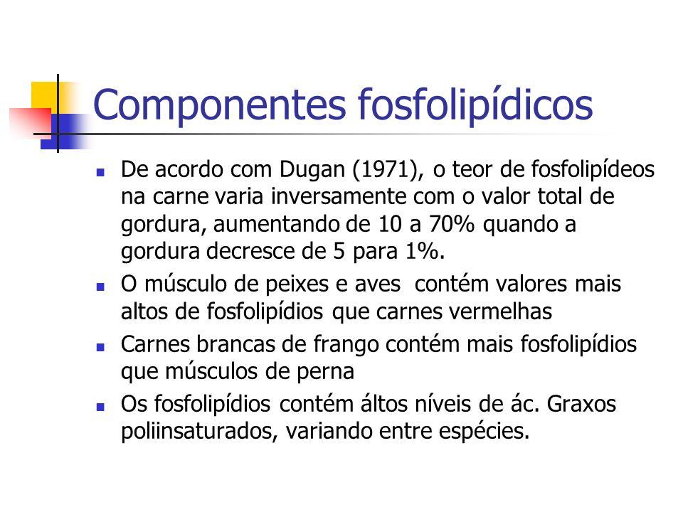 Componentes fosfolipídicos De acordo com Dugan (1971), o teor de fosfolipídeos na carne varia inversamente com o valor total de gordura, aumentando de