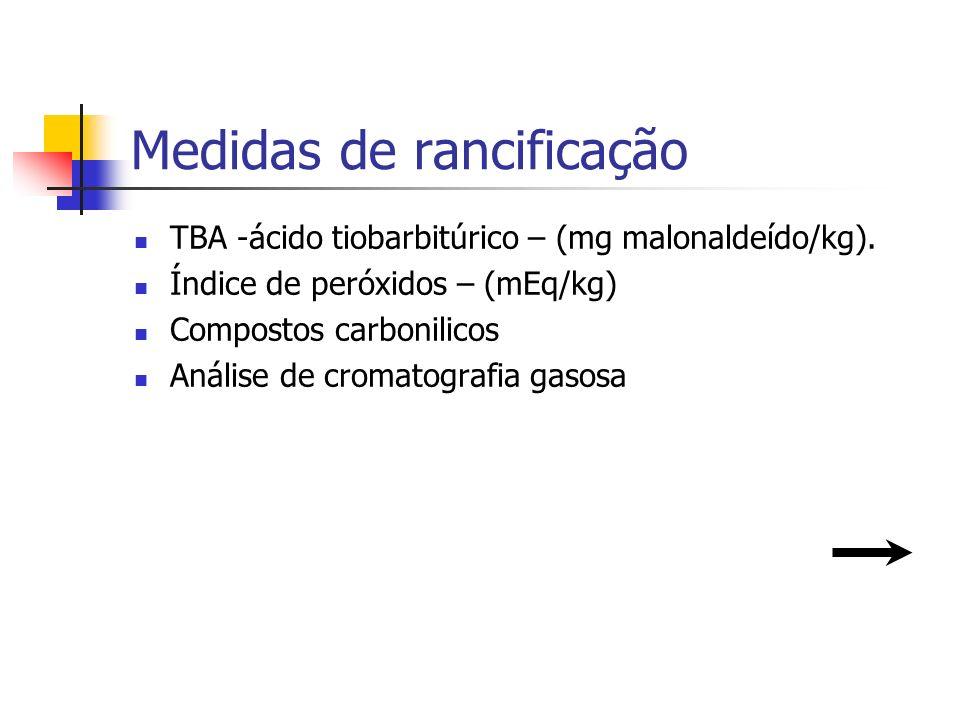 Medidas de rancificação TBA -ácido tiobarbitúrico – (mg malonaldeído/kg). Índice de peróxidos – (mEq/kg) Compostos carbonilicos Análise de cromatograf