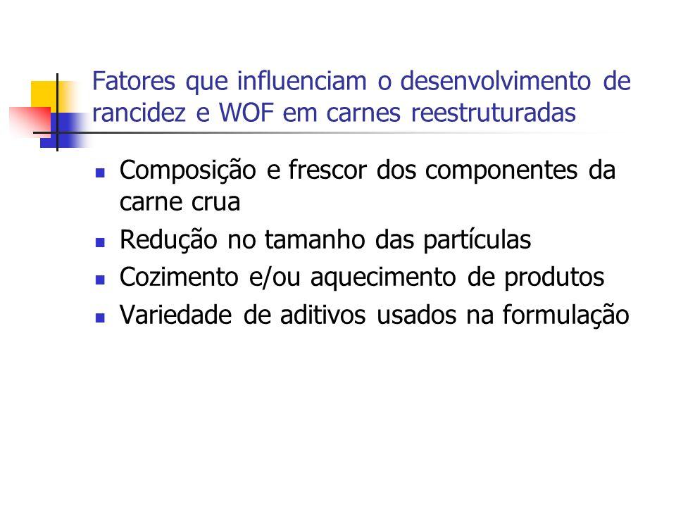 Fatores que influenciam o desenvolvimento de rancidez e WOF em carnes reestruturadas Composição e frescor dos componentes da carne crua Redução no tam