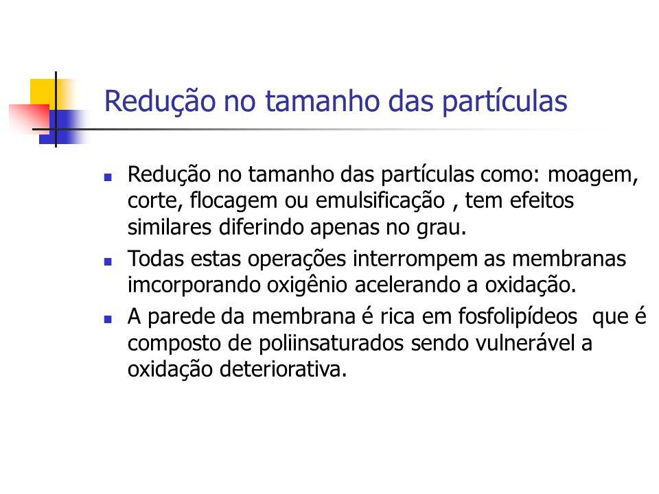 Redução no tamanho das partículas Redução no tamanho das partículas como: moagem, corte, flocagem ou emulsificação, tem efeitos similares diferindo ap