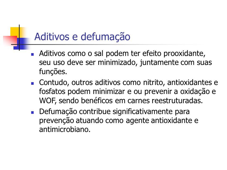 Aditivos e defumação Aditivos como o sal podem ter efeito prooxidante, seu uso deve ser minimizado, juntamente com suas funções. Contudo, outros aditi