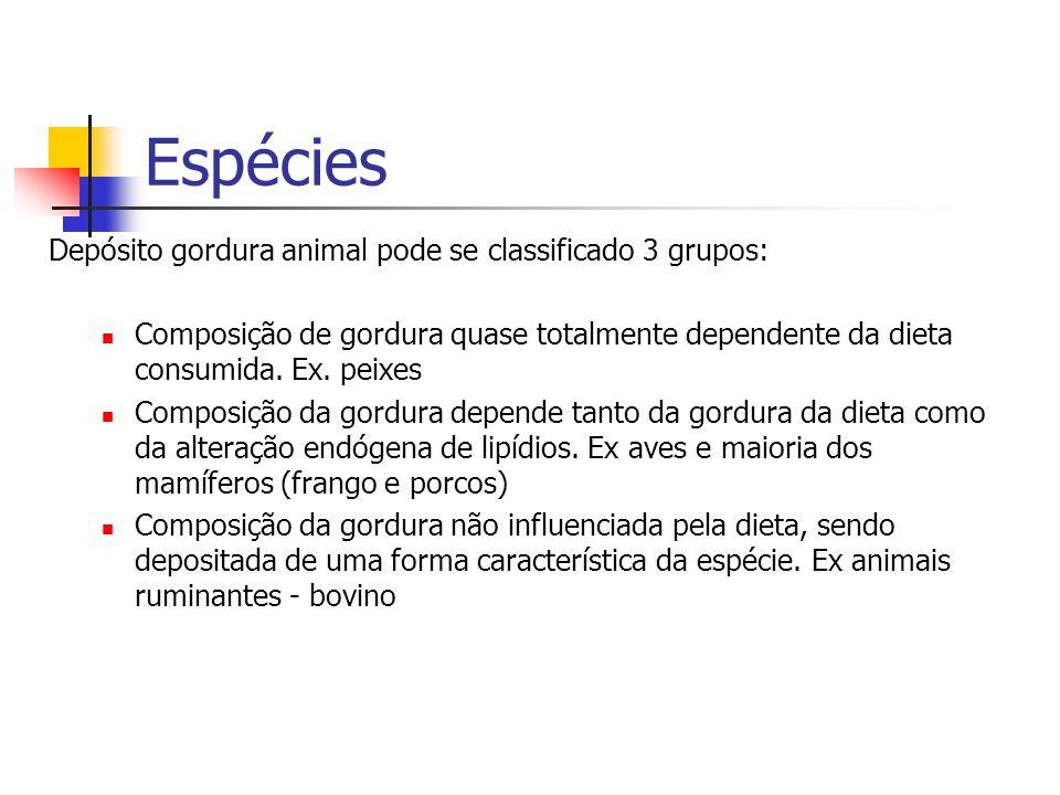 Espécies Depósito gordura animal pode se classificado 3 grupos: Composição de gordura quase totalmente dependente da dieta consumida. Ex. peixes Compo