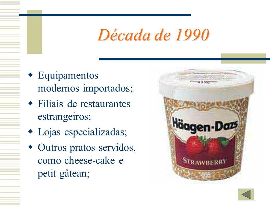 Década de 1990 Equipamentos modernos importados; Filiais de restaurantes estrangeiros; Lojas especializadas; Outros pratos servidos, como cheese-cake