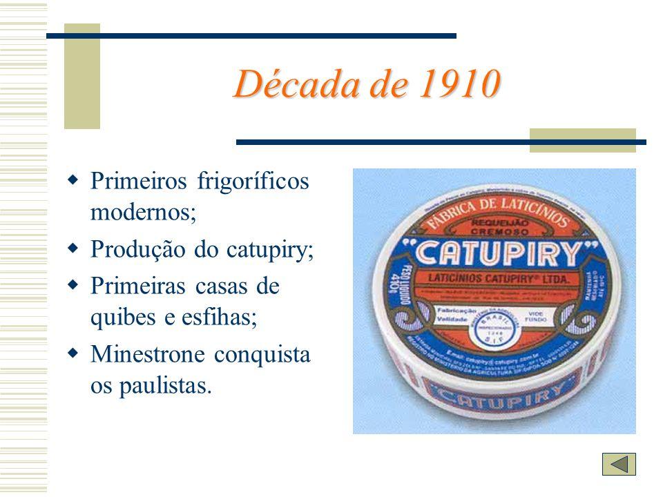 Década de 1910 Primeiros frigoríficos modernos; Produção do catupiry; Primeiras casas de quibes e esfihas; Minestrone conquista os paulistas.