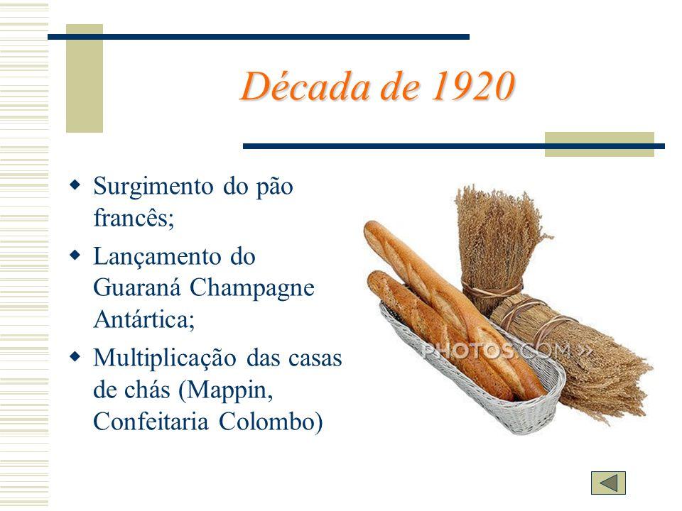 Década de 1920 Surgimento do pão francês; Lançamento do Guaraná Champagne Antártica; Multiplicação das casas de chás (Mappin, Confeitaria Colombo)