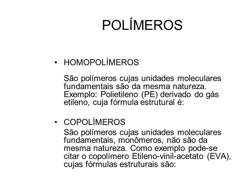 POLÍMEROS HOMOPOLÍMEROS São polímeros cujas unidades moleculares fundamentais são da mesma natureza. Exemplo: Polietileno (PE) derivado do gás etileno