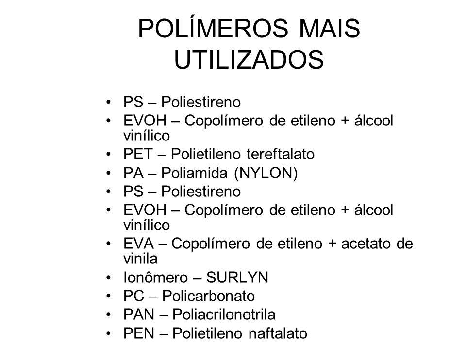 POLÍMEROS MAIS UTILIZADOS PS – Poliestireno EVOH – Copolímero de etileno + álcool vinílico PET – Polietileno tereftalato PA – Poliamida (NYLON) PS – P