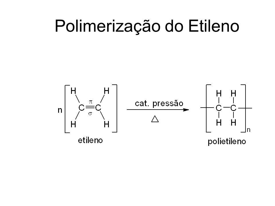 Polimerização do Etileno