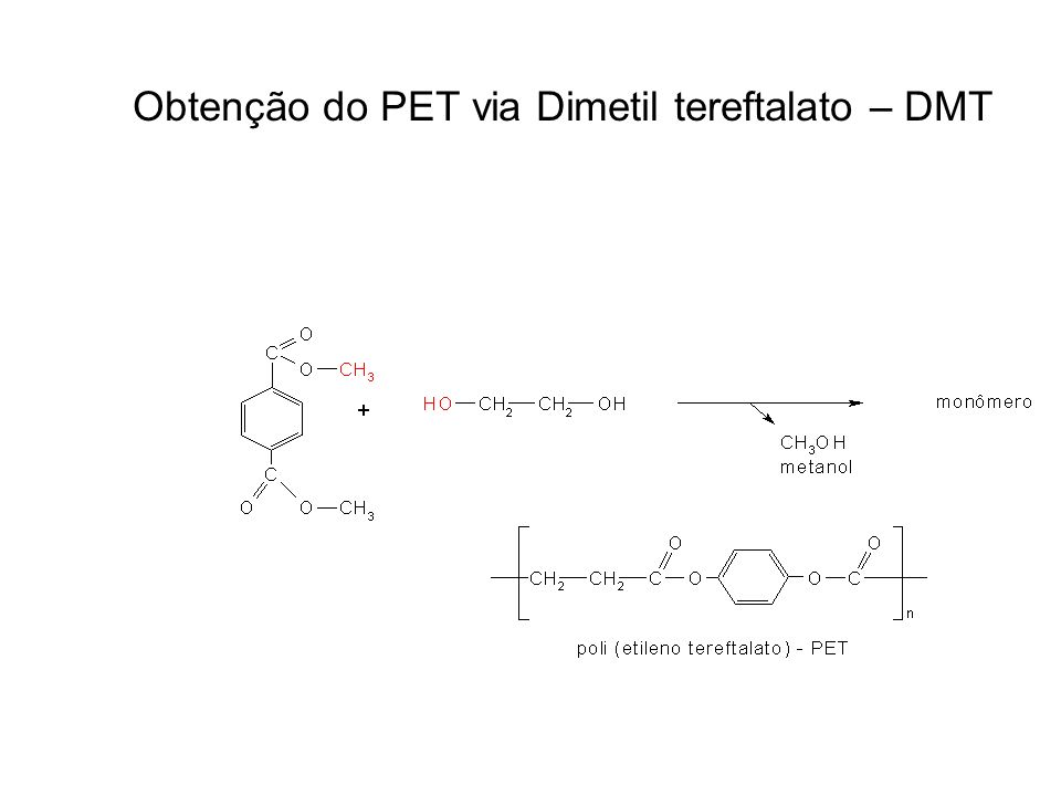 Obtenção do PET via Dimetil tereftalato – DMT