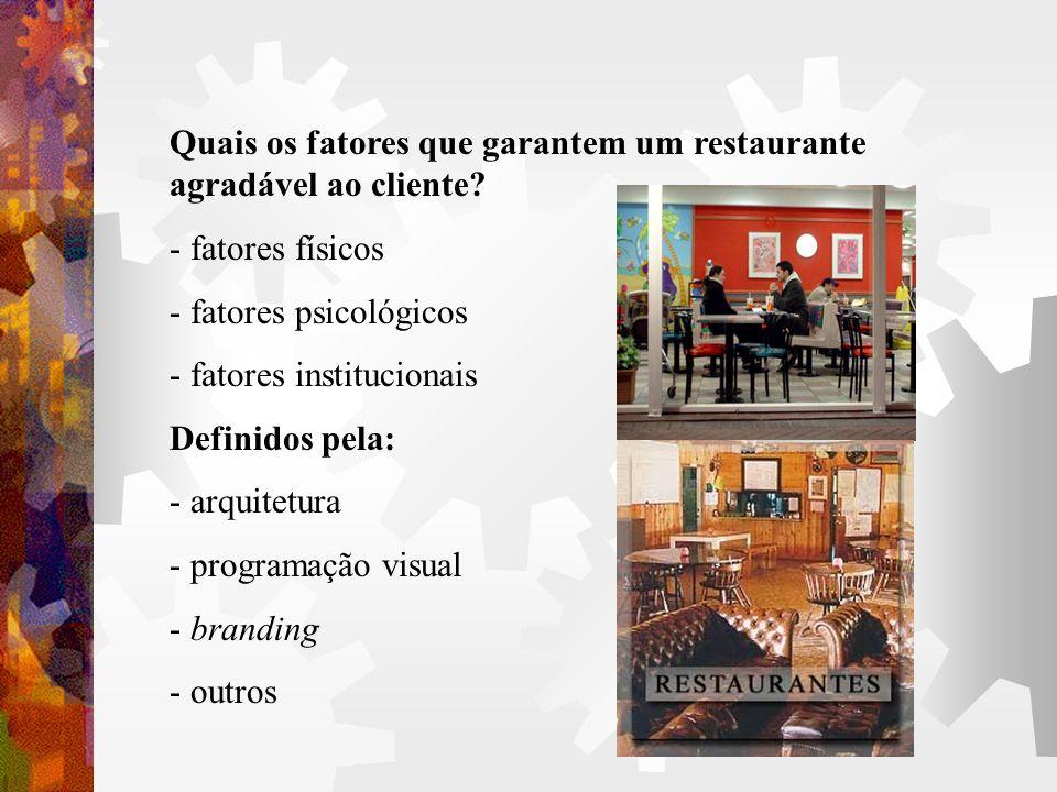 Quais os fatores que garantem um restaurante agradável ao cliente? - fatores físicos - fatores psicológicos - fatores institucionais Definidos pela: -