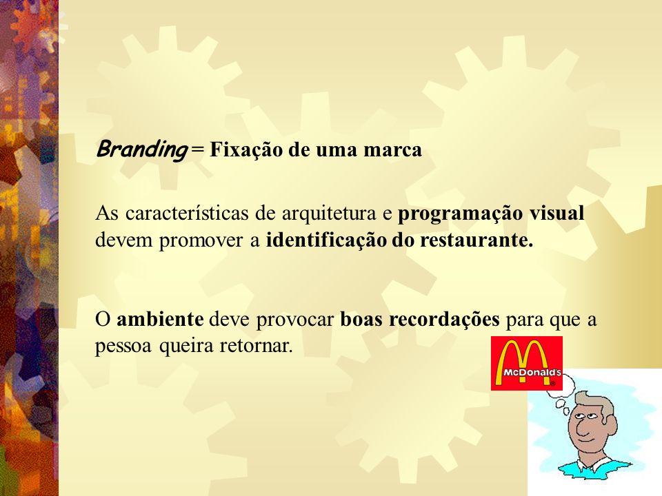 Branding = Fixação de uma marca As características de arquitetura e programação visual devem promover a identificação do restaurante. O ambiente deve