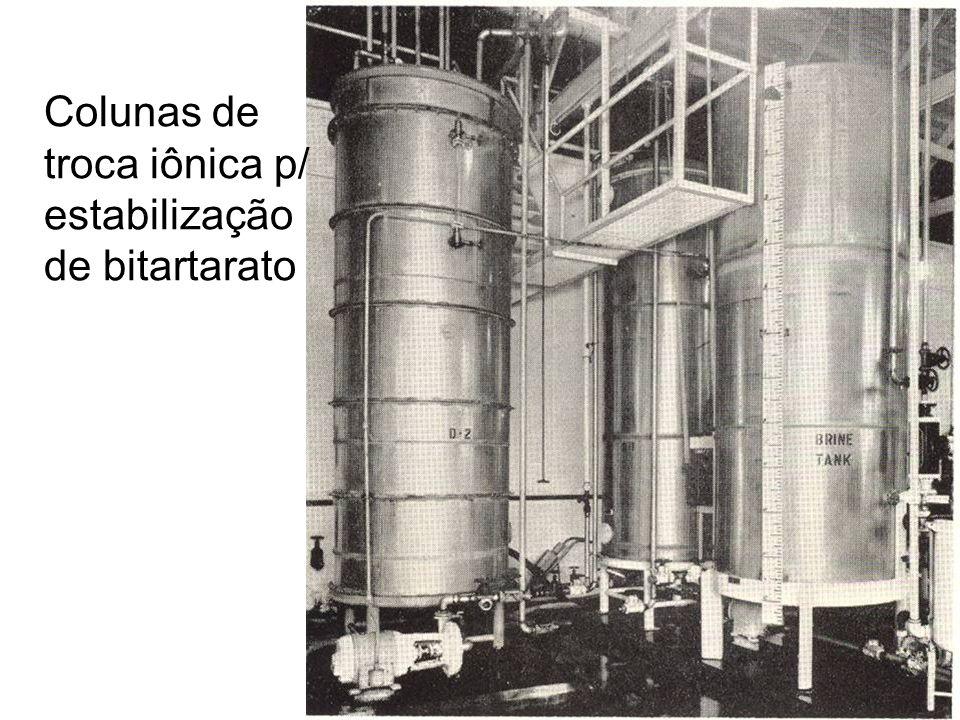 Colunas de troca iônica p/ estabilização de bitartarato