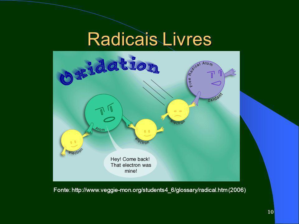 10 Radicais Livres Fonte: http://www.veggie-mon.org/students4_6/glossary/radical.htm (2006)
