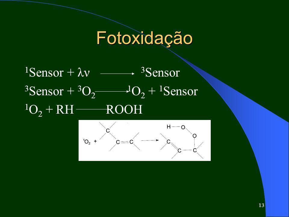 13 Fotoxidação 1 Sensor + λν 3 Sensor 3 Sensor + 3 O 2 1 O 2 + 1 Sensor 1 O 2 + RH ROOH