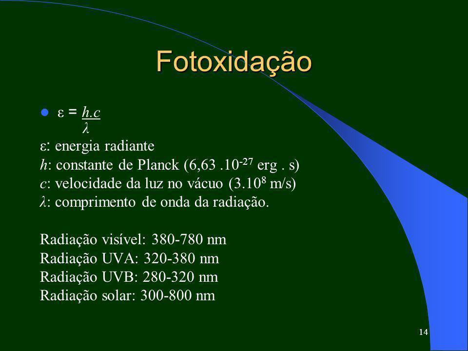14 Fotoxidação ε = h.c λ ε : energia radiante h: constante de Planck (6,63.10 -27 erg. s) c: velocidade da luz no vácuo (3.10 8 m/s) λ: comprimento de