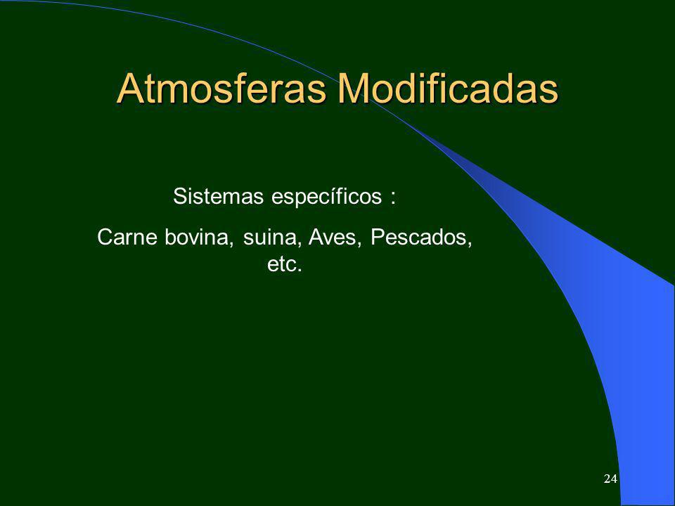 24 Atmosferas Modificadas Sistemas específicos : Carne bovina, suina, Aves, Pescados, etc.