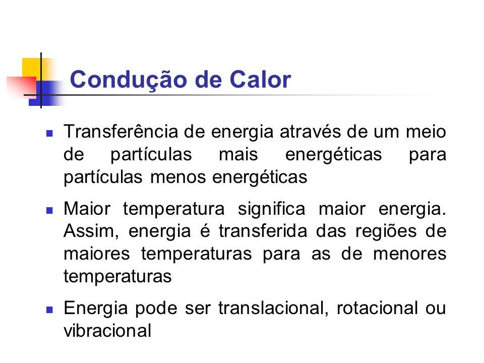 Condução de Calor Transferência de energia através de um meio de partículas mais energéticas para partículas menos energéticas Maior temperatura significa maior energia.