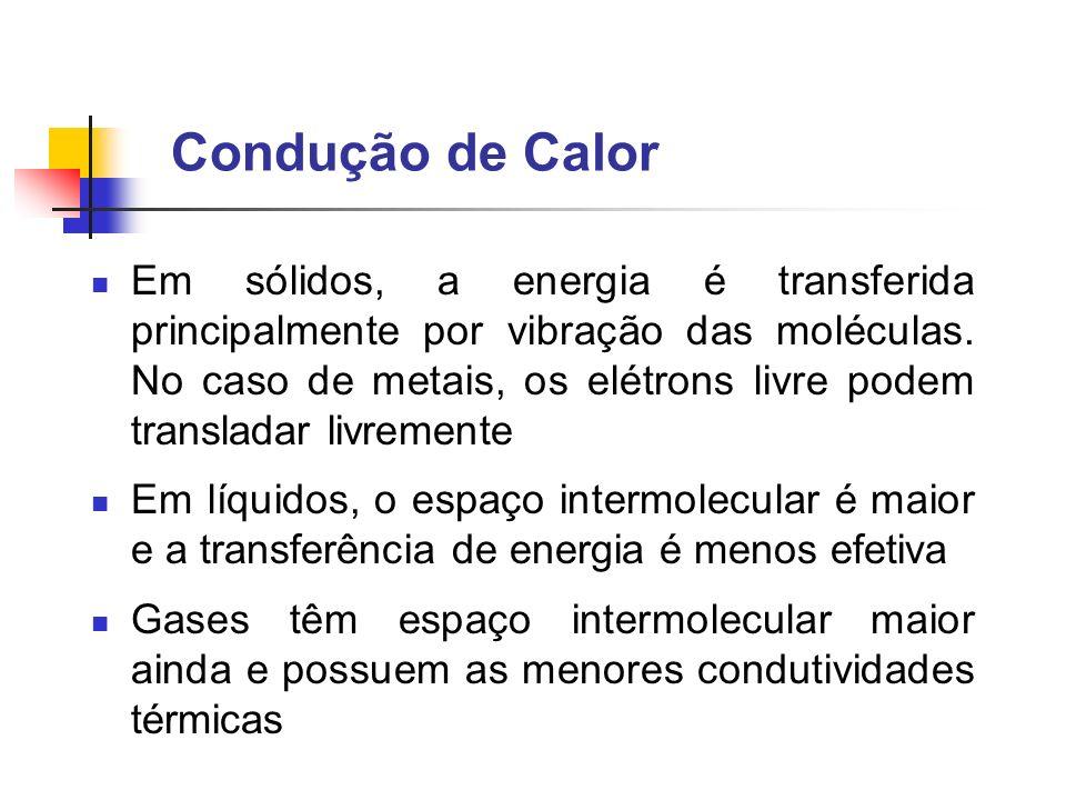Condução de Calor Em sólidos, a energia é transferida principalmente por vibração das moléculas.
