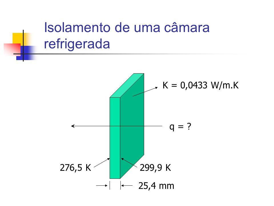 Isolamento de uma câmara refrigerada 276,5 K299,9 K 25,4 mm K = 0,0433 W/m.K q = ?