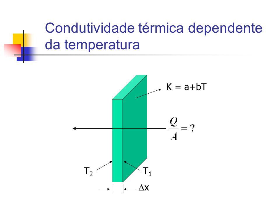 Condutividade térmica dependente da temperatura T2T2 T1T1 x K = a+bT