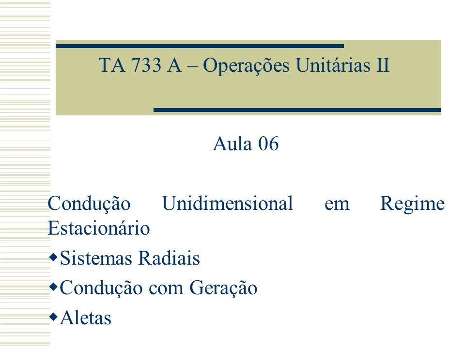 TA 733 A – Operações Unitárias II Aula 06 Condução Unidimensional em Regime Estacionário Sistemas Radiais Condução com Geração Aletas