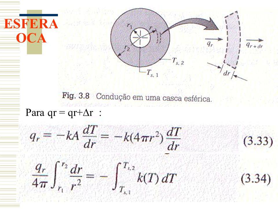 ESFERA OCA Para qr = qr+ r :