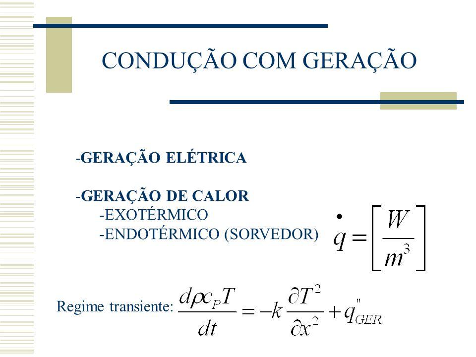 CONDUÇÃO COM GERAÇÃO -GERAÇÃO ELÉTRICA -GERAÇÃO DE CALOR -EXOTÉRMICO -ENDOTÉRMICO (SORVEDOR) Regime transiente: