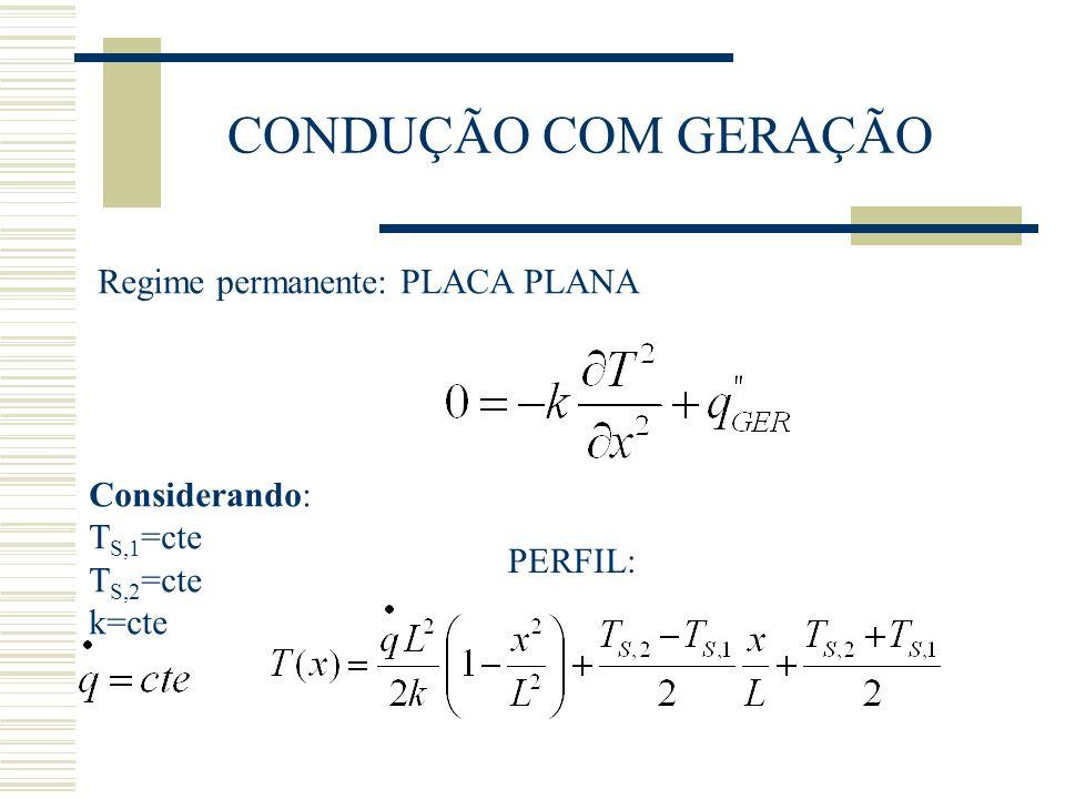 CONDUÇÃO COM GERAÇÃO Regime permanente: PLACA PLANA Considerando: T S,1 =cte T S,2 =cte k=cte PERFIL: