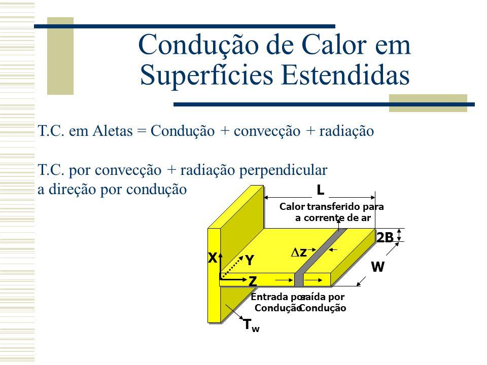 Condução de Calor em Superfícies Estendidas T.C. em Aletas = Condução + convecção + radiação T.C. por convecção + radiação perpendicular a direção por