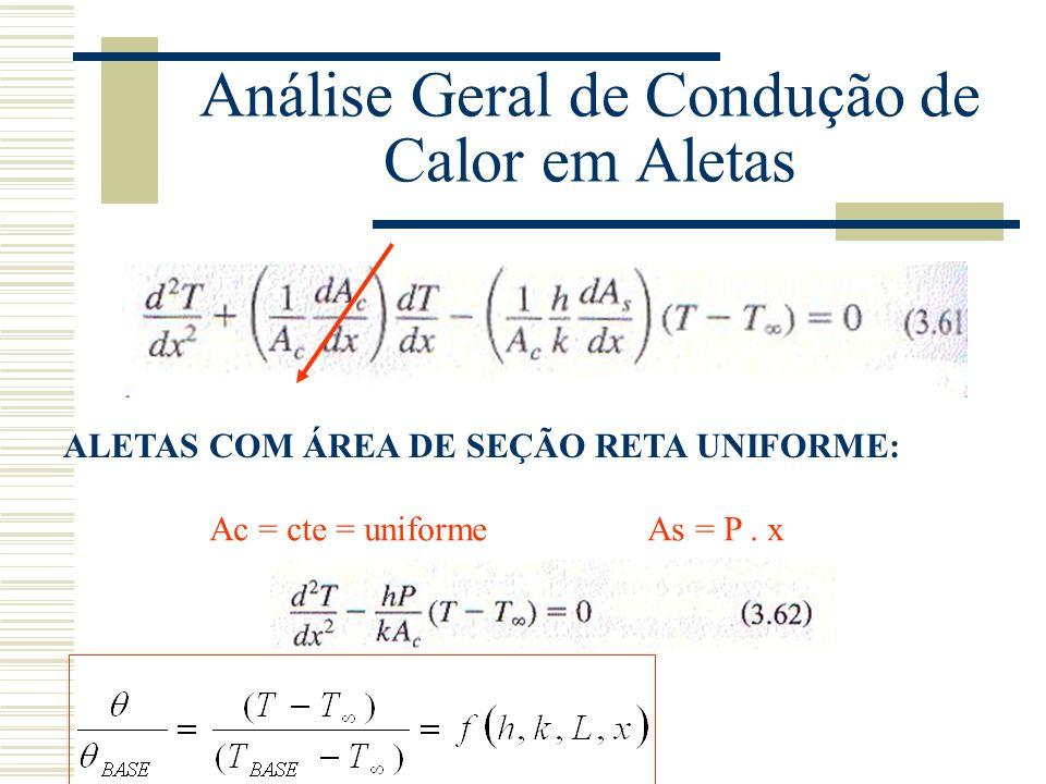 ALETAS COM ÁREA DE SEÇÃO RETA UNIFORME: Ac = cte = uniforme As = P. x