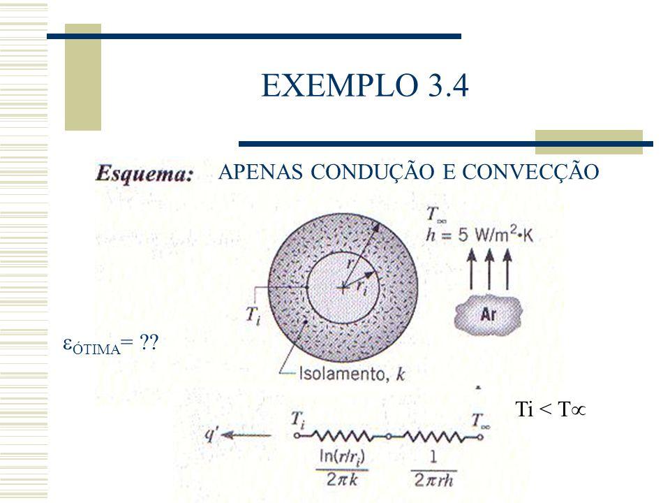 EXEMPLO 3.4 APENAS CONDUÇÃO E CONVECÇÃO ÓTIMA = ?? Ti < T