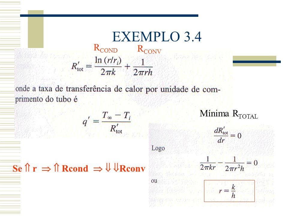 EXEMPLO 3.4 R COND R CONV Se r Rcond Rconv Mínima R TOTAL
