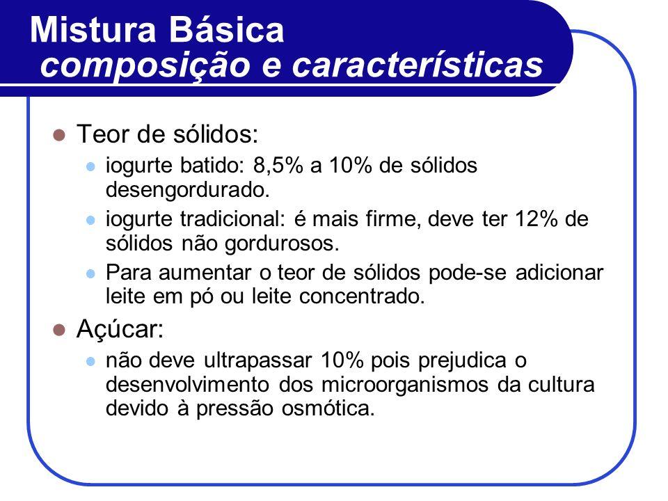 Mistura Básica composição e características Teor de sólidos: iogurte batido: 8,5% a 10% de sólidos desengordurado. iogurte tradicional: é mais firme,