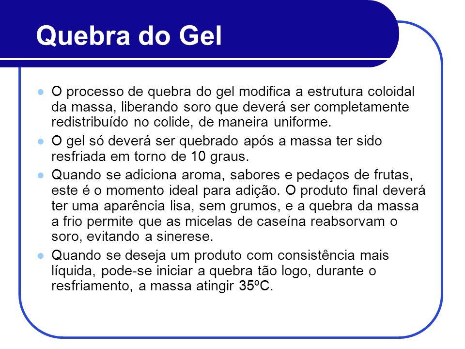 Quebra do Gel O processo de quebra do gel modifica a estrutura coloidal da massa, liberando soro que deverá ser completamente redistribuído no colide,