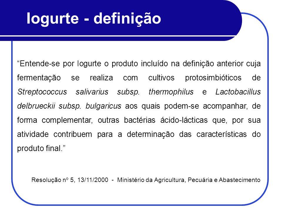 Iogurte - definição Entende-se por Iogurte o produto incluído na definição anterior cuja fermentação se realiza com cultivos protosimbióticos de Strep