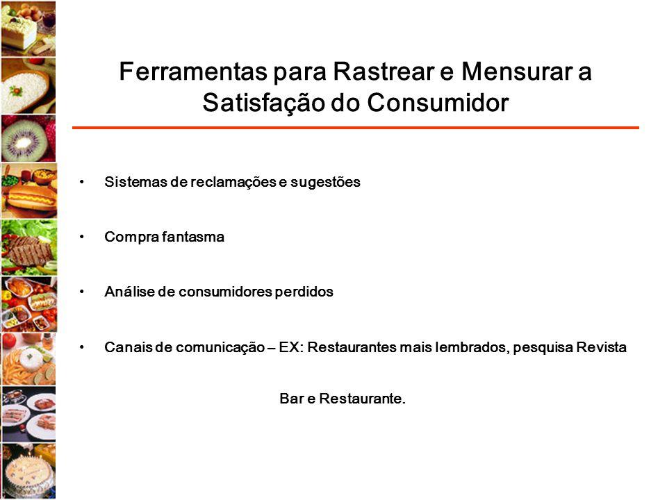 Ferramentas para Rastrear e Mensurar a Satisfação do Consumidor Sistemas de reclamações e sugestões Compra fantasma Análise de consumidores perdidos C