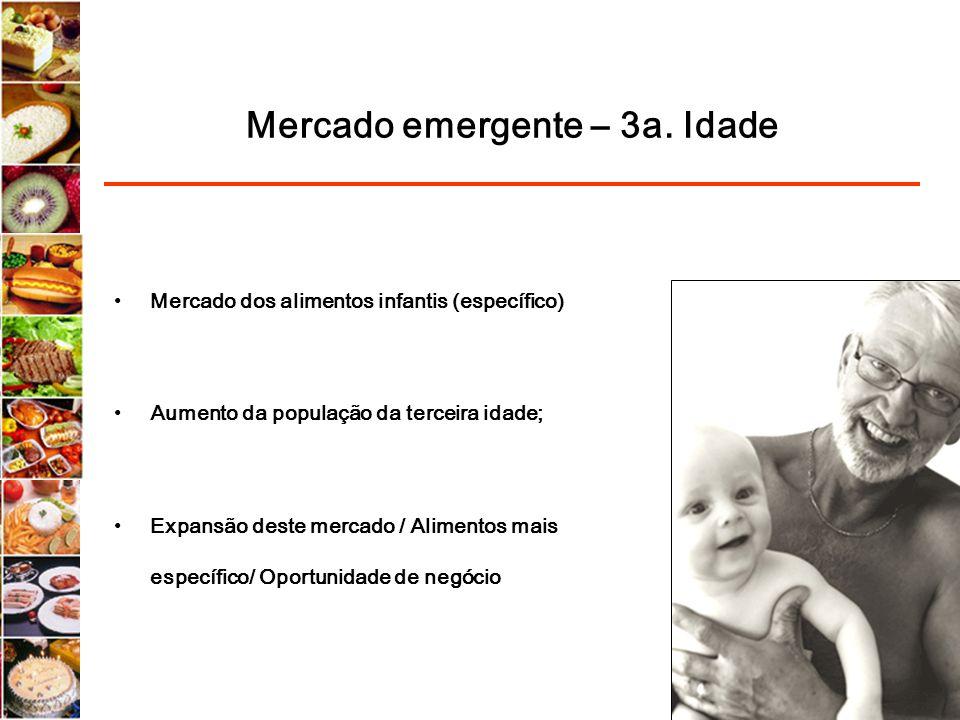 Mercado emergente – 3a. Idade Mercado dos alimentos infantis (específico) Aumento da população da terceira idade; Expansão deste mercado / Alimentos m