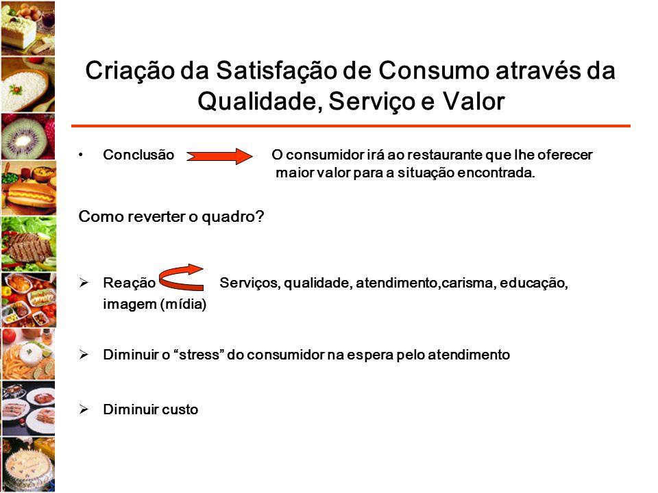 Criação da Satisfação de Consumo através da Qualidade, Serviço e Valor Conclusão O consumidor irá ao restaurante que lhe oferecer maior valor para a s