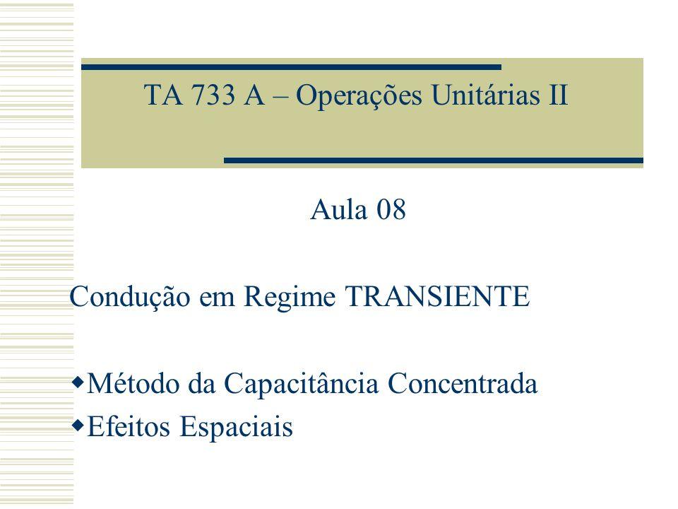 TA 733 A – Operações Unitárias II Aula 08 Condução em Regime TRANSIENTE Método da Capacitância Concentrada Efeitos Espaciais