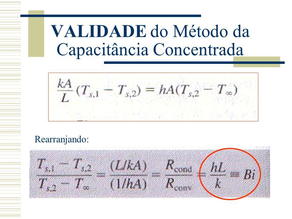 VALIDADE do Método da Capacitância Concentrada Rearranjando: