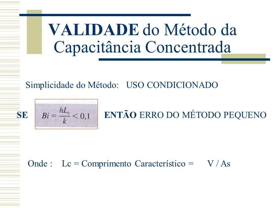 VALIDADE do Método da Capacitância Concentrada Simplicidade do Método: USO CONDICIONADO SE ENTÃO ERRO DO MÉTODO PEQUENO Onde : Lc = Comprimento Caract